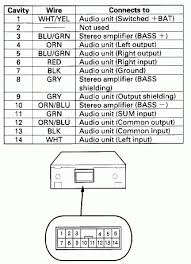 kenwood head unit wiring harness diagram wiring diagram
