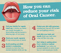 Cancer On Floor Of Mouth Pictures by Top 3 Causes Of Oral Cancer U2013 Are You At Risk Pacific Smiles