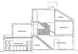 voytex ltd building construction associated architects and