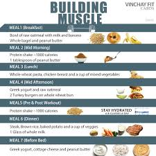 meal plan for weight loss and lean muscle weight loss u0026 diet plans