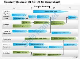 1214 quarterly roadmap q1 q2 q3 q4 powerpoint presentation