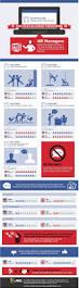 Marketing President Resume 24 Best Employability U0026 Skills Images On Pinterest Job Search