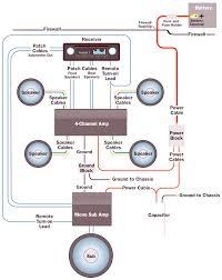 wiring diagram with amplifier mp3car com noticeable amp diagrams