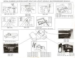 yamaha g9 golf cart electrical wiring diagram u2013 resistor coil