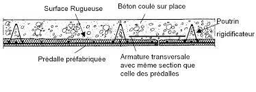 Pose En Coffrage Armatures Sur Plans Wiki Unité Construction Pr Gc 0809 Prédalles Pour Plancher