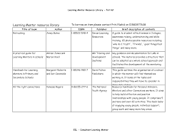 14 best images of anger cycle worksheet anger management cycle