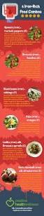 top 10 iron rich foods iron foods iron rich foods and food