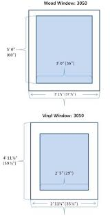 window measurements actual window sizes vs call sizes