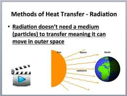 energy temperature and heat physics lesson and worksheet package