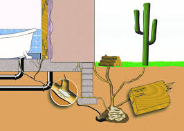 different types of home architecture foundation design examples house types crawl termite copy1
