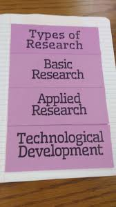 types of purple math u003d love types of chemical research foldable