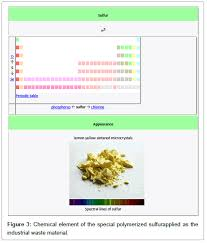 Sulfur On The Periodic Table The Experimental Research On Special Polymerized Sulfur Composite