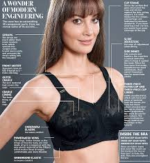 Comfortable Bras For Older Women Conical Bras Are Flying Off The Shelves But Would You Wear One