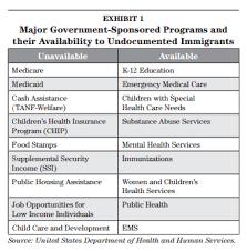 tom delay says most illegal immigrants draw u0027welfare benefits