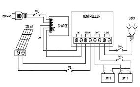 solar panel wiring diagram caravan wiring diagram and schematic