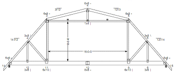 Gambrel Roof Barn Pole Barn Trusses Pole Barns Direct