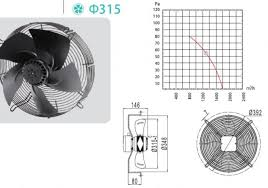 commercial extractor fan motor aluminum industrial ventilation motor fan 315mm commercial