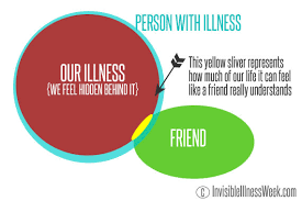 Invisible Illness Meme - invisible illness or chronic illness what s the difference huffpost