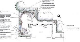 courtyard plans plan small shady courtyard garden design with water feature