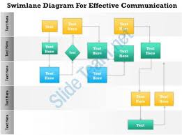 powerpoint swimlane template 0814 business consulting diagram swim