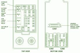97 ford expedition fuse box diagram 97 wiring diagrams collection