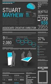 the 25 best artist resume ideas on pinterest artist cv graphic