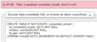 Sql Server Drop Table If Exists by Mysql Create Table If Not Exists Return