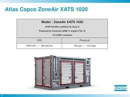 atlas copco serving the oil u0026 gas industry ppt video online download