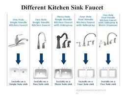 best faucet for kitchen sink best kitchen faucet brands for different kitchen sink faucet m 12