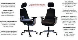office chairs for correct posture beautiful design ideas posture