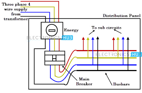 diy wiring a three phase consumer unit with panel diagram gooddy org