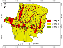 sustainability free full text change of land use patterns in