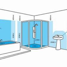 Bathroom Lighting Zones Bathroom Electric Heater Regulations Fresh Bathroom Light Switch