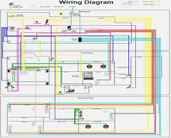 electrical wiring types of home wiring diagrams