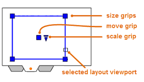 user layout en español about layout viewports autocad autodesk knowledge network