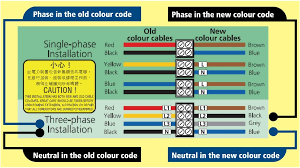 electrical cable color code chart expert illustration plus e 08 big