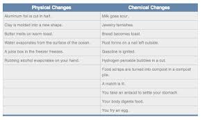 examples of phiysical and chemical changes u2013 science online