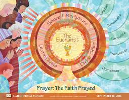 prayer the faith prayed resources