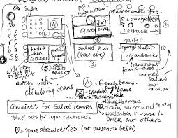 Vegetable Garden Plot Layout by Garden Planning And Crop Rotation Dobies Blog