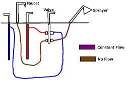 kitchen faucet sprayer diverter kitchen faucet bypass valve best of how to fix a spray hose