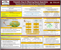 semantic key for meaning based search embedded systems and
