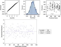 modeling retroreflectivity performance of thermoplastic pavement
