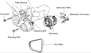 alternator for toyota camry 2007 will i to do anything to reset the electrical system when i
