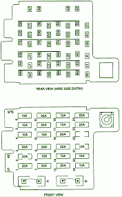 tahoe fuse box 1999 wiring diagrams instruction