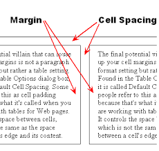 Table Cell Spacing Troubleshooting Word Tables I Can U0027t Get My Cell Margins Right