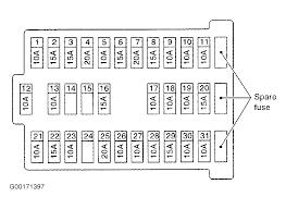 dash panel fuse box right dash panel fuse box distribution block