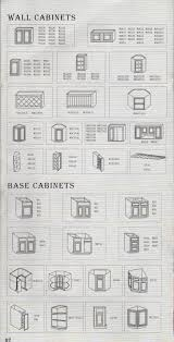 standard kitchen cabinet size chart cabinets sizes dimensions awesome kitchen download