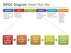 Sipoc Template Excel 10 Free Six Sigma Templates Available To Fishbone