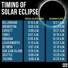 Bellingham Washington Map by Great American Eclipse When To Expect It In Western Washington