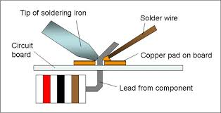 electronics primer how to solder electronic components